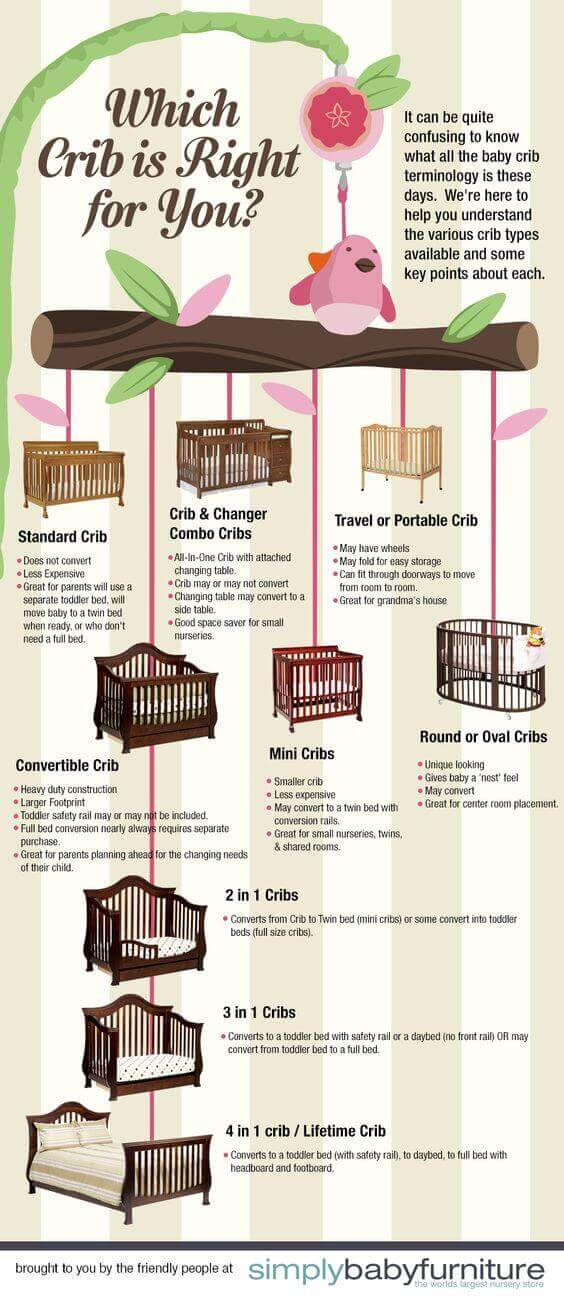 Types of Cribs for Babies
